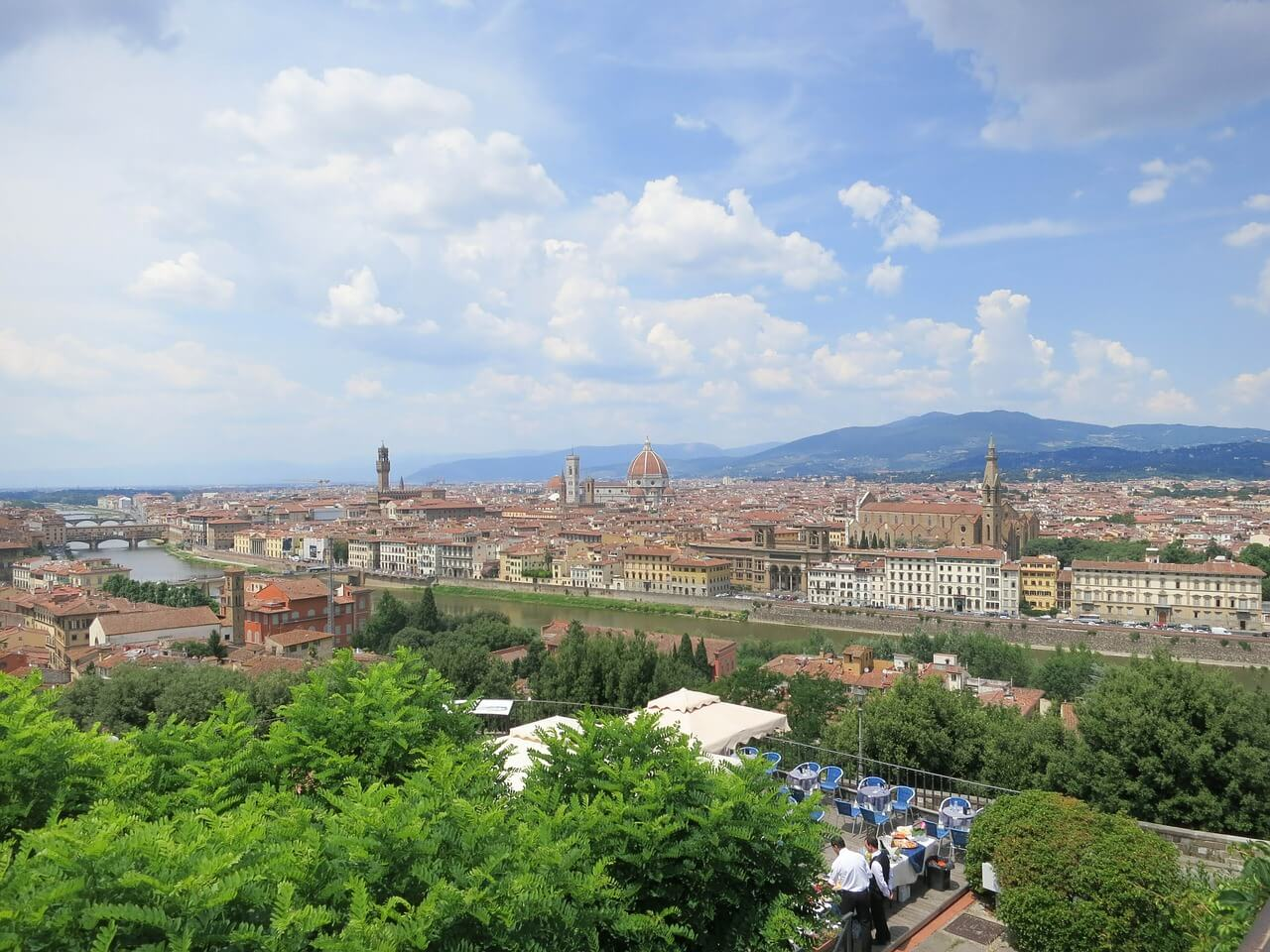 Iconic view of Florence City from Piazzale Michelangelo