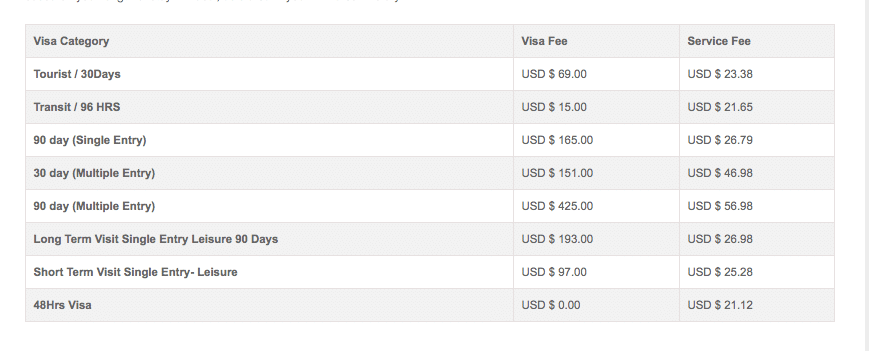 UAE_Visa_Fees_for_Indians